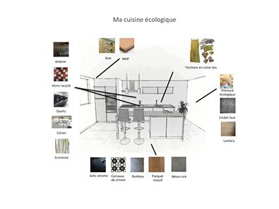 ma maison saine et naturelle mat riaux cologiques. Black Bedroom Furniture Sets. Home Design Ideas