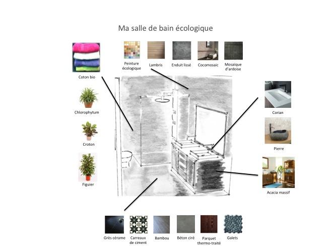 Ma salle de Bain écologique-Plus de Coton
