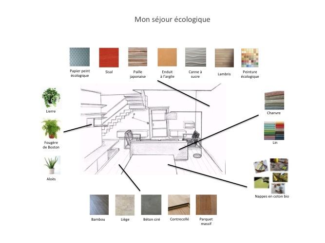 Mon salon écologique -Plus de Coton